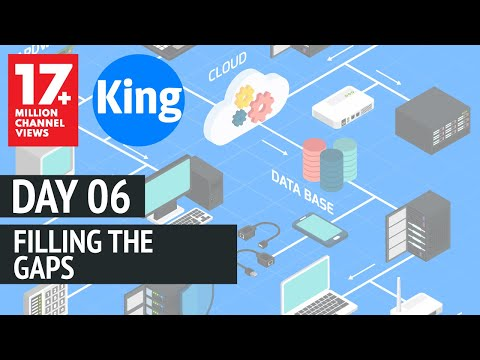 200-125 CCNA v3.0 | Day 6: Filling The Gaps | Free Cisco CCNA, NetworKing