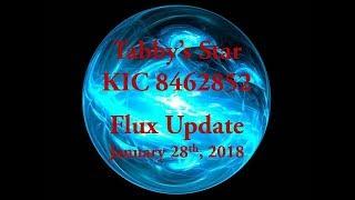 Tabby's Star KIC 8462852 Flux Update for January 28, 2018