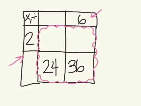 Multiplication/Division Puzzles