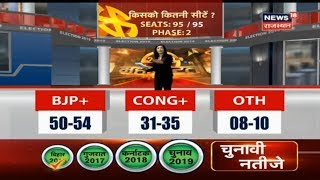 Phase 2 Lok Sabha Elections Exit Poll Results