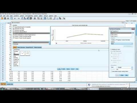 Making simple line graphs in SPSS