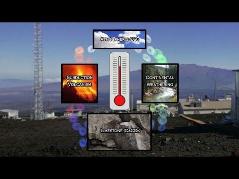 Earth Parts #26 - Limestone & long term climate regulation