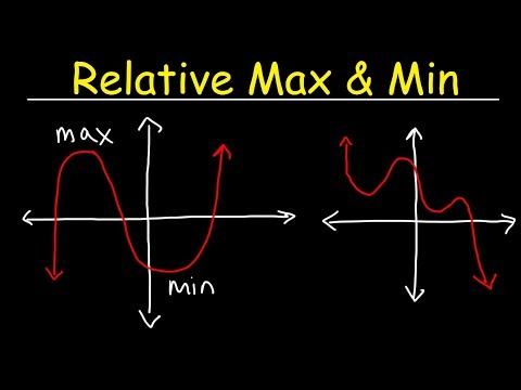 Identifying The Relative Maximum and Minimum Values of a Function