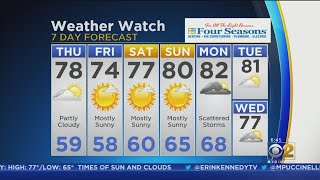 Download CBS 2 Weather Watch (6AM, Aug. 22, 2019) Video