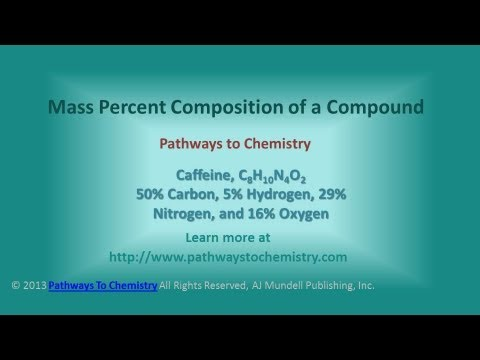 Mass Percent Composition of Compound