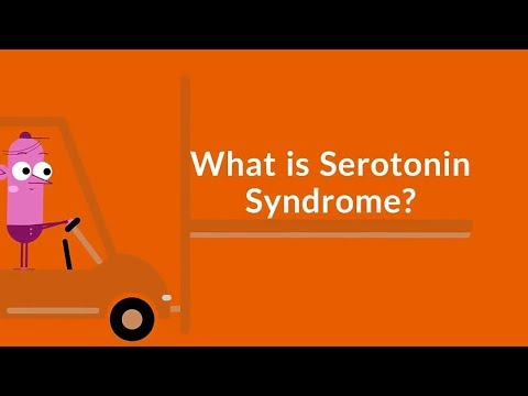 What is Serotonin Syndrome? (Too much Serotonin in the body)
