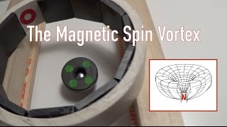 The Magnetic Spin Vortex