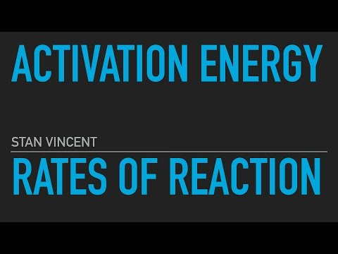 Activation Energy | Arrhenius Equation | Determination of Ea | Problem | Solution | Energy of Activa