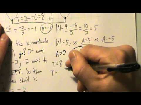 Trigonometry - Get Equation From Graph With Phase Shift - Example 2