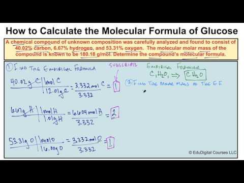 How to Calculate a Molecular Formula