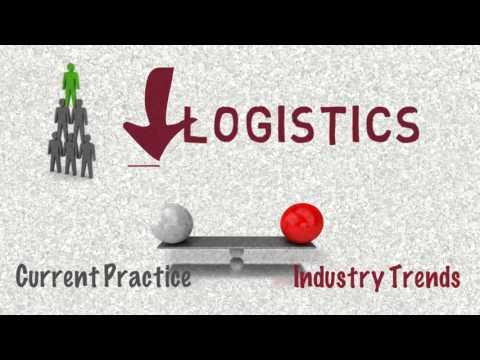 Logistics Book Profit Leverage Effect Practice