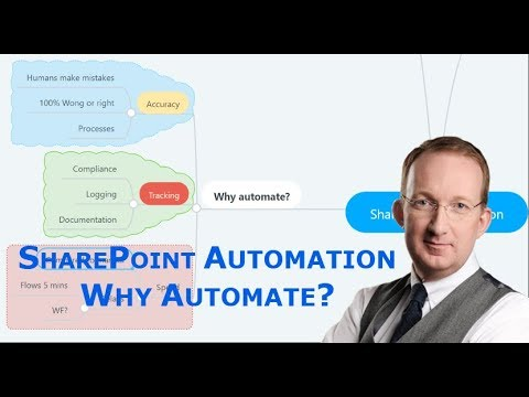 Why Automate SharePoint Processes?