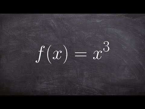 How to write the inverse of a power function
