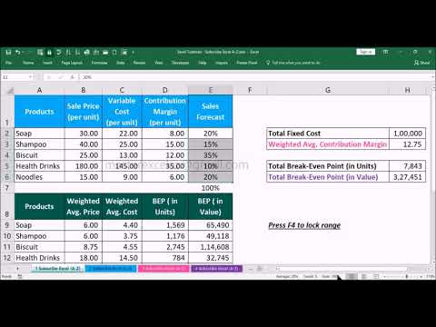 How to Generate Multi Products Break-Even Analysis Report in MS Office Excel 2016