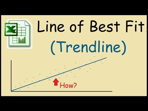How to make a line of best fit in Excel