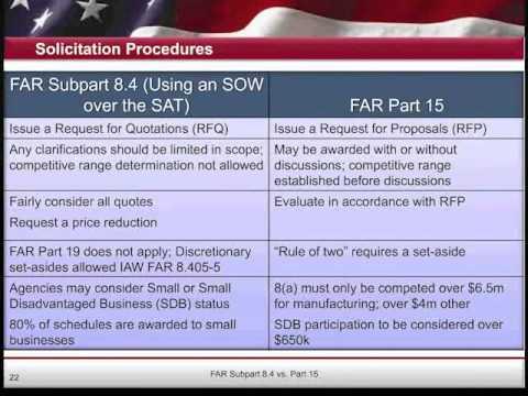 GSA Training: Federal Acquisition Regulation (FAR) Subpart 8.4 vs. Part 15 (3 of 4)
