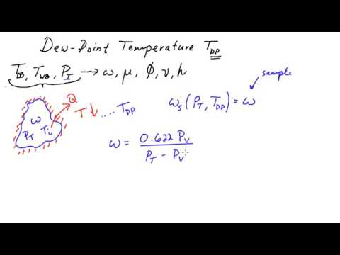 Numerically Calculating Psychrometric Properties: Dew Point Temperature