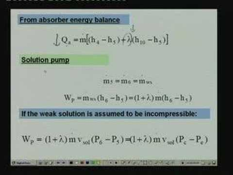 Lecture - 15 Vapour Absorption Refrigeration System