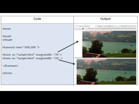 HTML Frames, Frameset Tag, Frame Tag