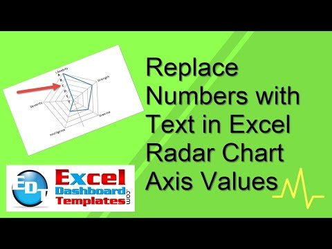 Replace Numbers with Text for Excel Radar Chart Axis Values