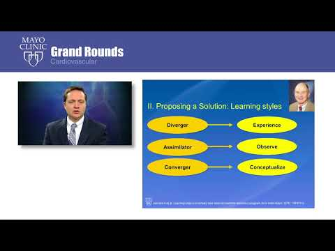 CV Grand Rounds – Post-Graduate Medical Education: Coupling Technology with Learning Theory