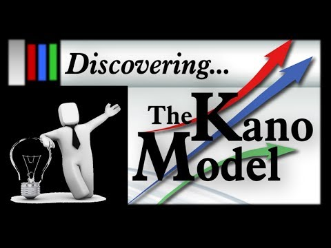 Discovering the Kano Model