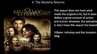 Download Ranking the Mummy Franchise (Worst to Best) Video