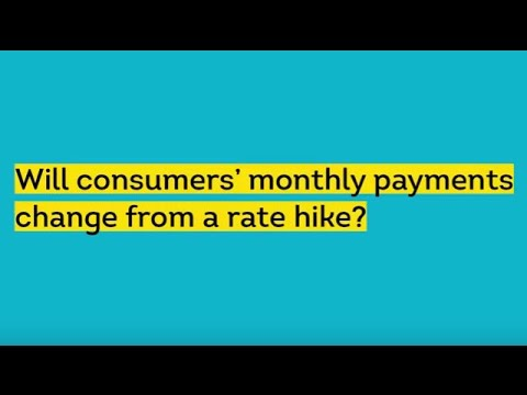 Interest Rate Video Series: Monthly Payment Change