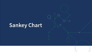 Sankey Chart - Qlik Sense