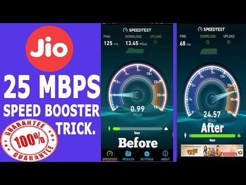 How To Increase Reliance Jio 4G Internet and Downloading Speed | Latest 100% WORKING  [With Proof]