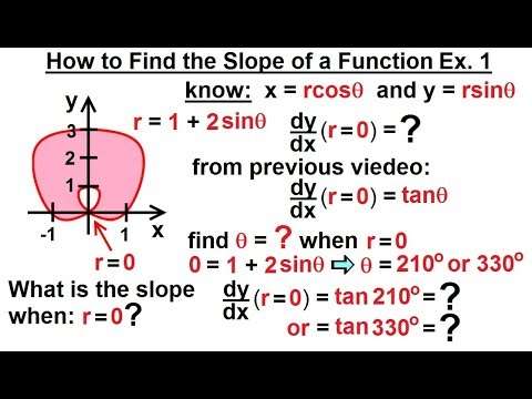 Calculus 2: Polar Coordinates (14 of 38) How to Find the Slope of a Function Ex 1