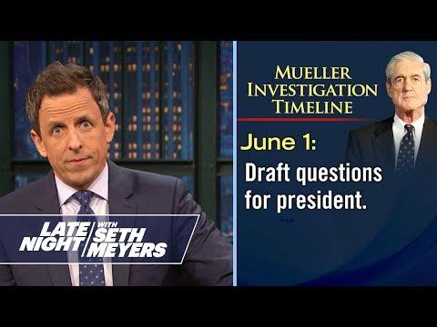 Late Night's Timeline for Robert Mueller's Investigation