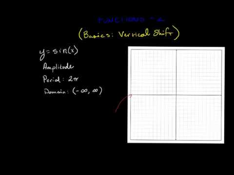 Graphing Sine Functions #2 Vertical Shifts