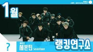 Download [랭킹연구소] 2019년 1월 보이그룹 순위 (남자아이돌 브랜드)   K-POP IDOL Boy Group Chart (January Brand) Video