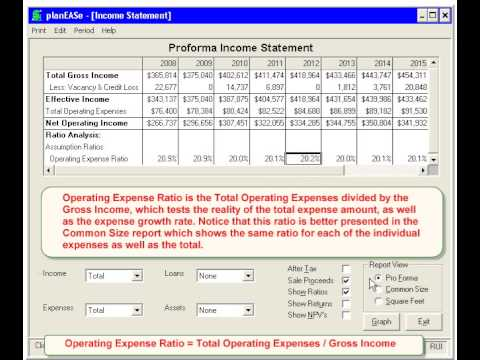 Operating Expense Ratio for Commercial Real Estate