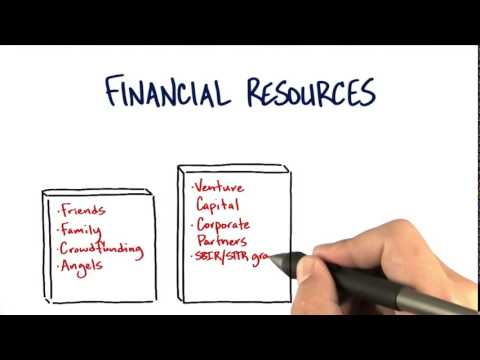 03   Financial Resources