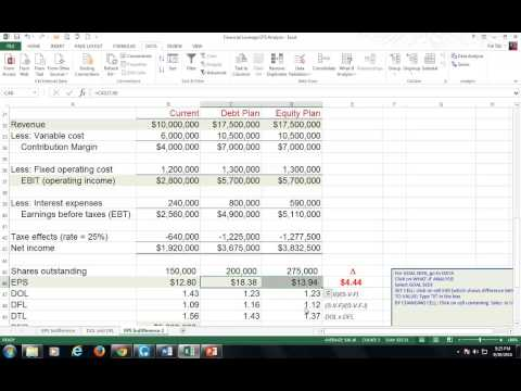 Capital Structure & Financial Leverage 3of4 - Pat Obi