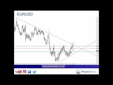 Forex & Market Update - Friday 31st March (Month End - Quarter End)