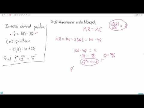 Profit Maximization - Monopoly