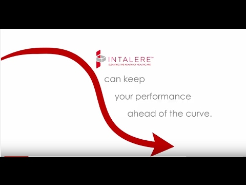 Intalere   Improving Processes and Productivity
