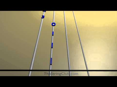 Learn The Gael on Violin - How to Play Tutorial