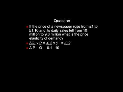 Point and arc price elasticity of demand