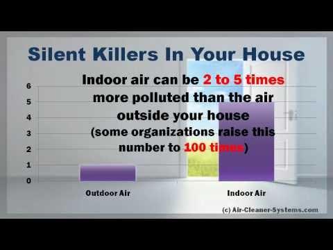 Indoor Pollution: Portect Yourself From Indoor Pollutants