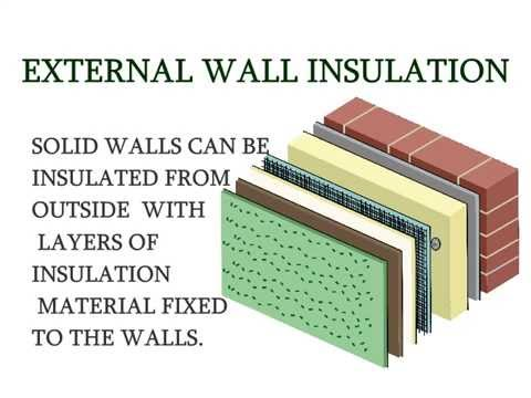 EWI-External Wall Insulation| Work Work Providing External Wall Insulation
