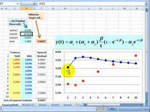 FRM: Nonlinear interpolation with Solver to construct yield curve