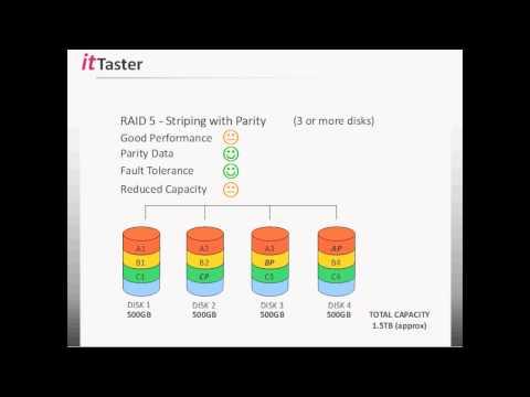 RAID Fundamentals - Understanding & Working With RAID