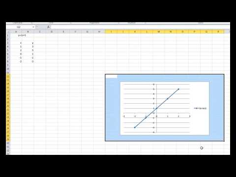 how to draw linear equation graph on excel
