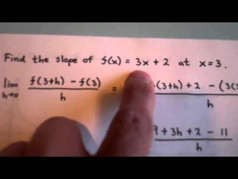 Finding the Slope of a Function at a Point
