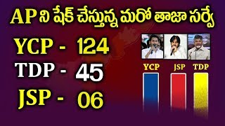Murthy Final Survey On AP 175 Constituencies | Who Will be The AP Next CM | Jagan | Pawan | CBN