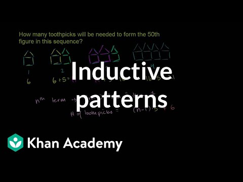 Inductive patterns | Sequences, series and induction | Precalculus | Khan Academy